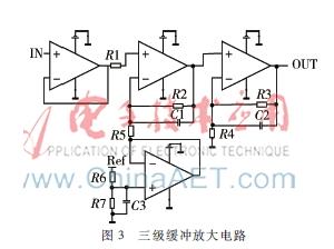 基于FPGA的可见光及近红外微型光谱仪研制