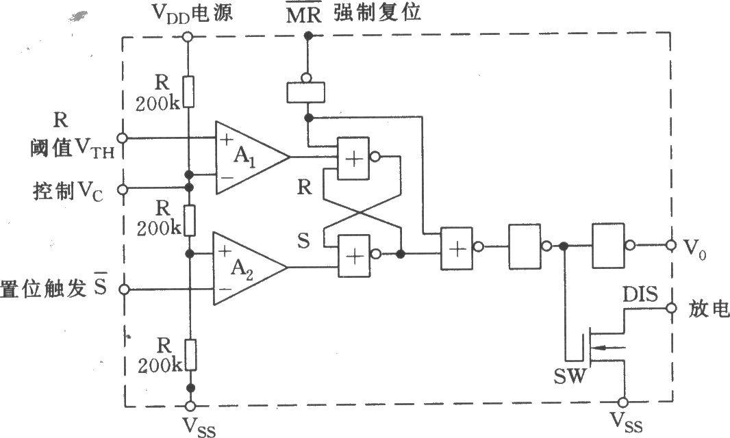 CMOS型555等效功能框图