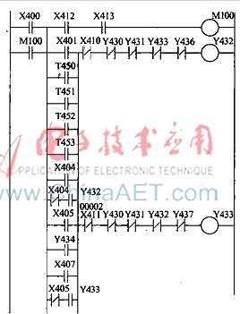 电镀行车plc控制梯形图-电路图-aet-北大中文核心