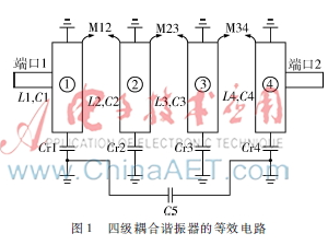 L波段四级分布LTCC带通滤波器的设计