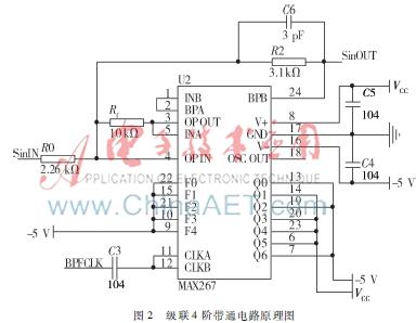 蓄电池内阻测试仪前置可选频带通滤波器设计