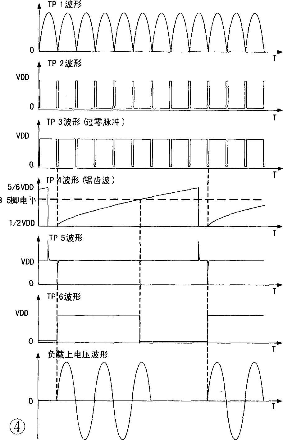 可控硅过零触发调压器-电路图-aet-北大中文核心期刊