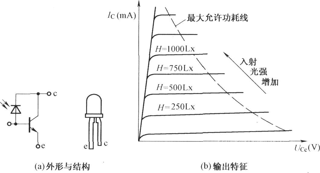 光电三极管及其输出特性-电路图-aet-北大中文核心-最