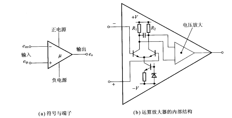 运算放大器的端子及内部功能