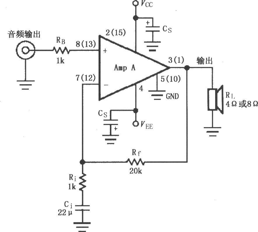 如图所示为LM1876的双电源供电音频功率放大电路(括号内为放大器B引脚号,Ci根据应用需要选用)。音频输入信号由插座输入,经过隔离电阻RB到LM1876的8脚,内部功率放大器A放大后从3脚输出加到扬声器;输出端反馈电阻Rf回放大器输入端7脚;正电源 VCC、负电源-VEE分别接在2脚和4脚,并且采用电解电容Cs作为电源去耦滤波。LM1876具有热保护功能,当温度上升到165时电路关断,温度降到155时重新开始工作,温度接着又上升,再次上升到165就再次关断。使用LM1876时,选用散热片应根据工作