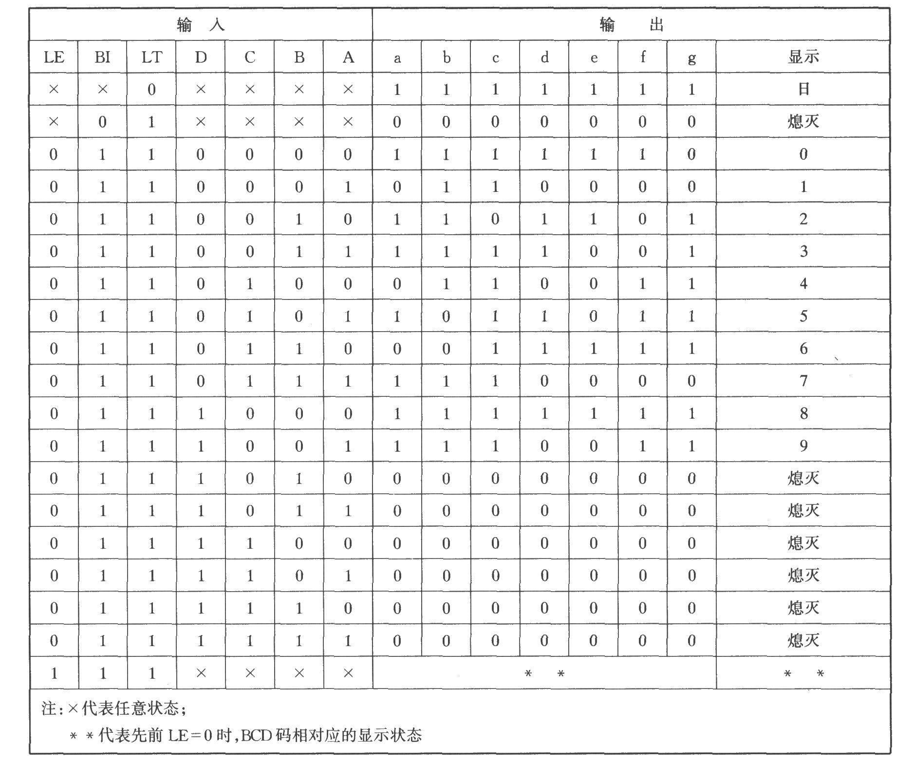 数码显示抢答器电路-电路图-aet-北大中文核心期刊-最