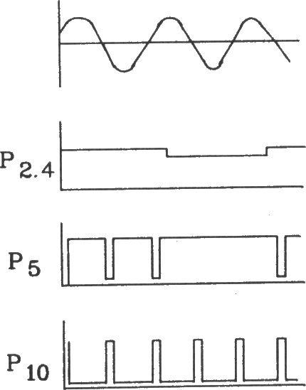 可控硅过零触发器KJ008作为应用零电压触发电路图
