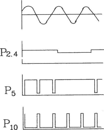 可控硅过零触发器KJ007零电流触发电路图