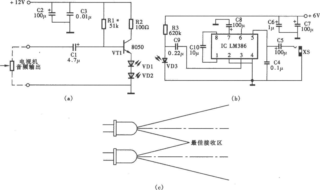 简易红外线无线耳机电路 (a)发射器电路图;(b)接收部分电路图图片