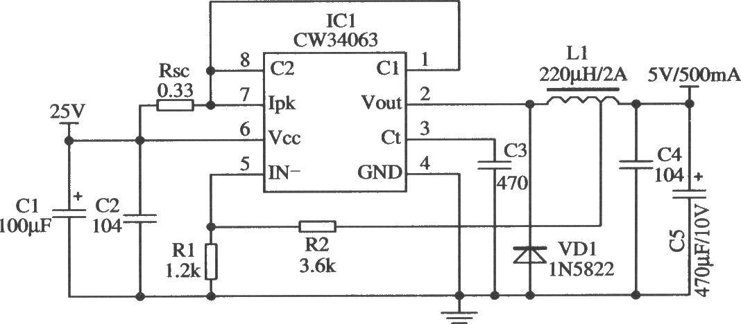 如图所示为CW34063构成的降压型的典型应用电路。输入电压为25V,输出为5 V/500 mA,外接元件仅有8个,其效率可达80%以上。C3用于确定振荡器的工作频率,选取不同的C3值,振荡器工作频率可从100 Hz~100 kHz。限流电阻Rsc设置在振荡器的峰值电流限制端(7脚,即Ipk端),从输入电源电压Vet端至Ipk端的动作电压为330 mV,因此,电阻Rsc按下式计算: