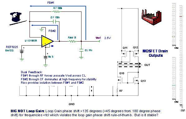 图 10.40 具有双通道反馈的 RISO:CMOS RRO   由于在本应用示例中,我们采用的是单电源,因此,我们将运用一些新技巧来获取如图 10.41所示的空载 Aol 曲线。首先,我们需要确保在开展 DC 工作点分析之后的 OPA734 输出信号处于工作的线性区域。通常来说,由于运算放大器的饱和输出信号并非处在工作的线性区域,因此,其未能提供恰当的 AC 性能。对于大多数运算放大器宏模型来说也是如此。在 DC 状态时,LT 为短路而 CT 为开路。OPA734 的非反相输入限制为 Vs/2 (2.
