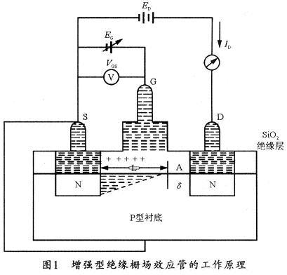 d类mosft在发射机射频功放中的应用