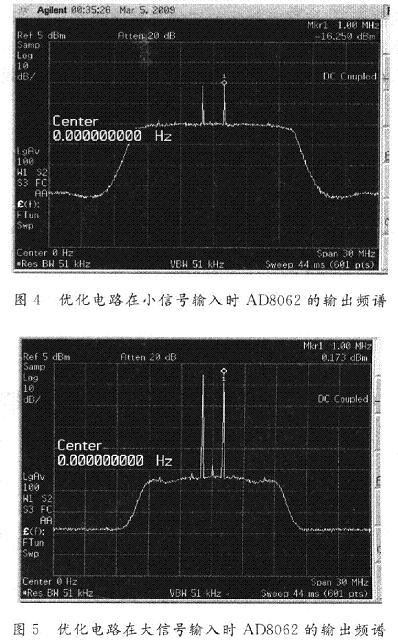 优化电路的特性频谱特性