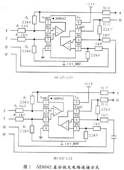 AD8062差分放大电路连接方式