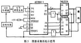 AD7892用于CCD图像采集系统的电路图