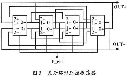 利用4级该延时单元组成的环形压控振荡器电路结构