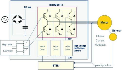 利用一个arm处理器对无刷电机实施磁场定向控制