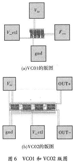 VCO1和VCO2的版图