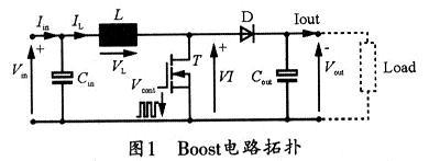Boost电路拓扑