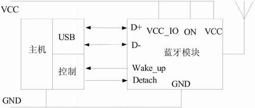 图3:主机与蓝牙模块接口电路