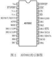 AD7892的引脚排列