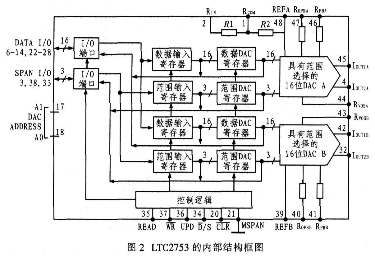 基于ltc2753的数模转换器电路设计