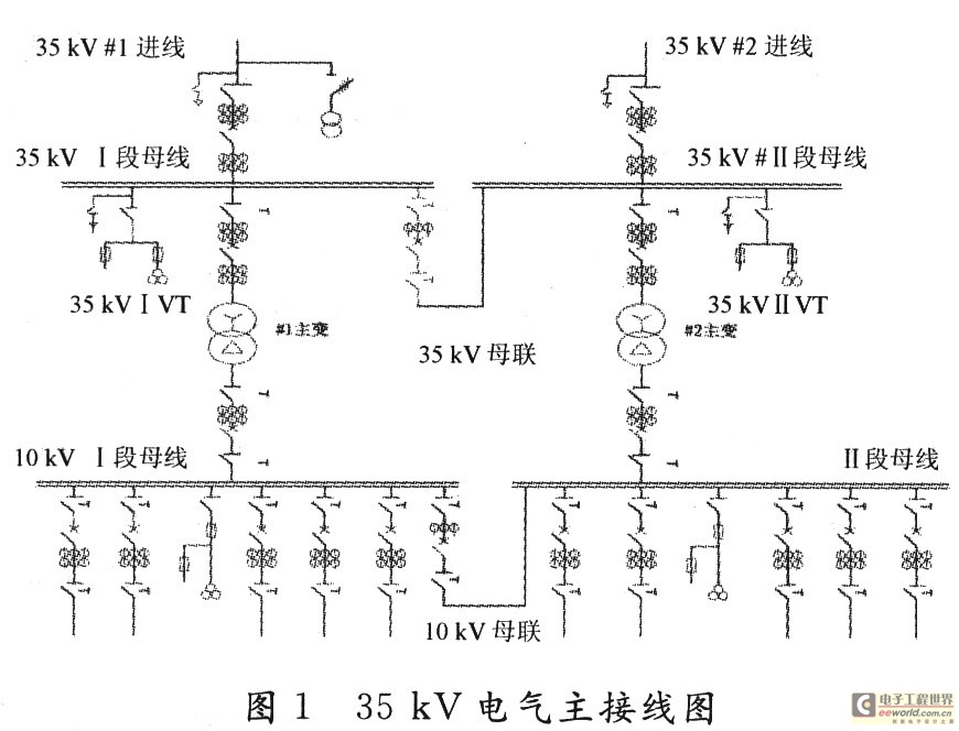 35kv数字化变电站v方案方案探讨-chinaaet电子幼儿园ppt课件下载免费图片