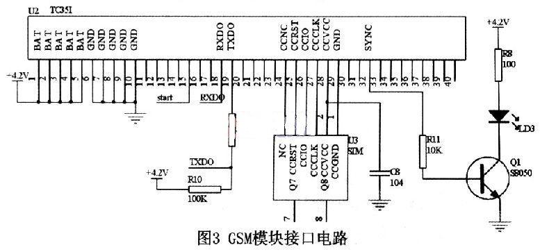 基于GPS GSM技术的防丢失个人定位系统的设计