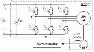BLDC电机框图