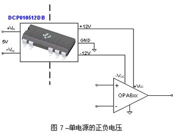 ac 或 dc 仪表放大器的电源隔离