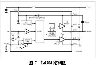 L6384结构图