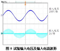 试验输入电压及输入电流波形