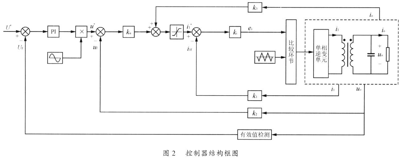 控制器结构框图