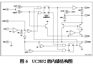 UC3852内部结构图