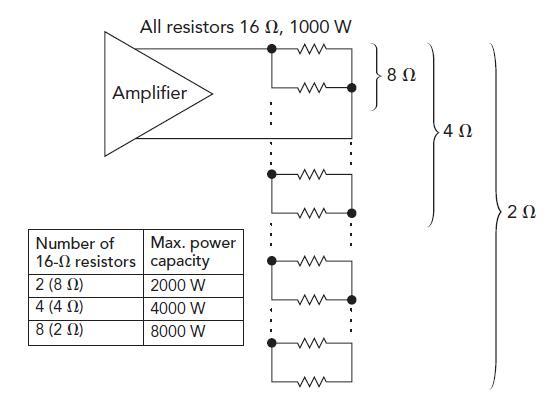 成组的功率电阻在双通道的每条通道上都产生8