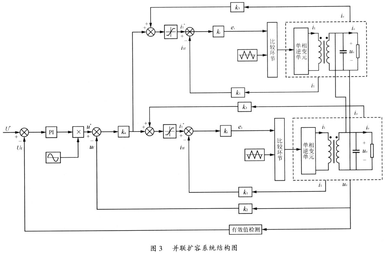 并联扩容系统结构图