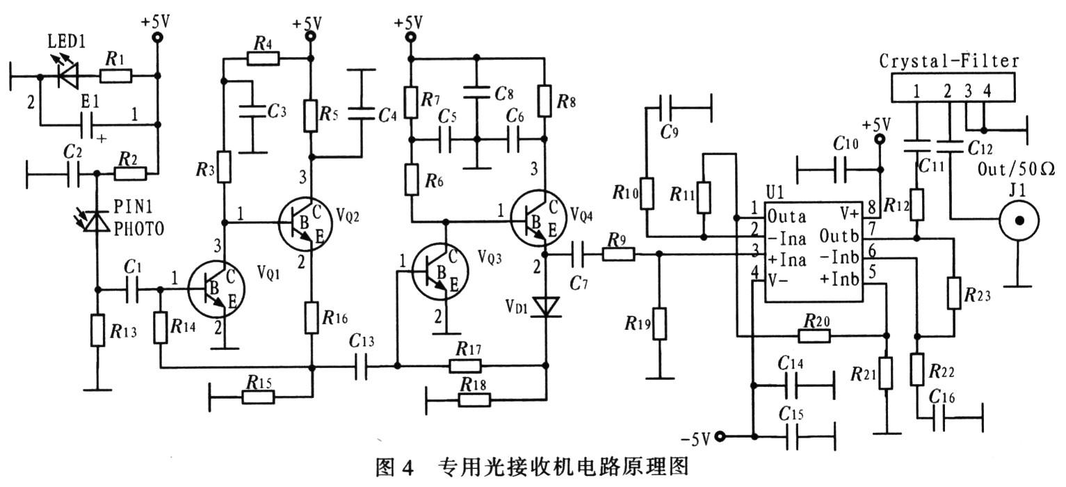 传输高稳定原子钟信号的光纤模拟通信系统
