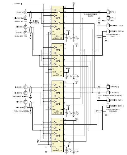 该音频信号路由器能自动重新设定音频设备与放大接收器之间的电缆连接方向