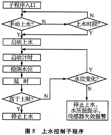 电路 电路图 电子 设计 素材 原理图 475_576