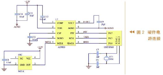 硬件电路连接