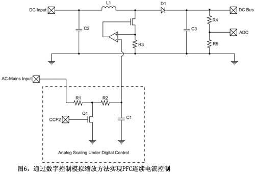 图6通过数字控制模拟缩放方法实现PFC连续电流控制