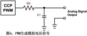 图4PWM生成模拟电压信号