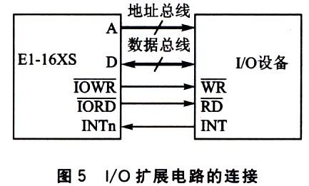 输入输出扩展电路的连接