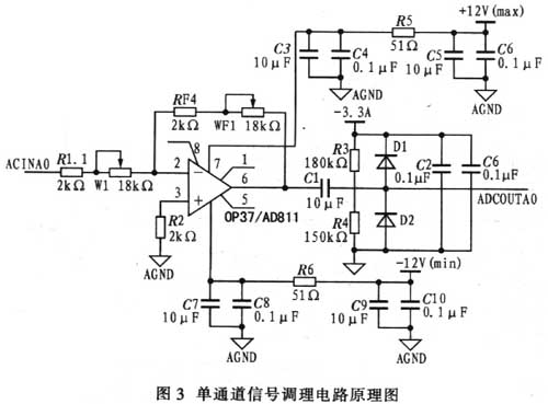 单通道信号调理电路原理图