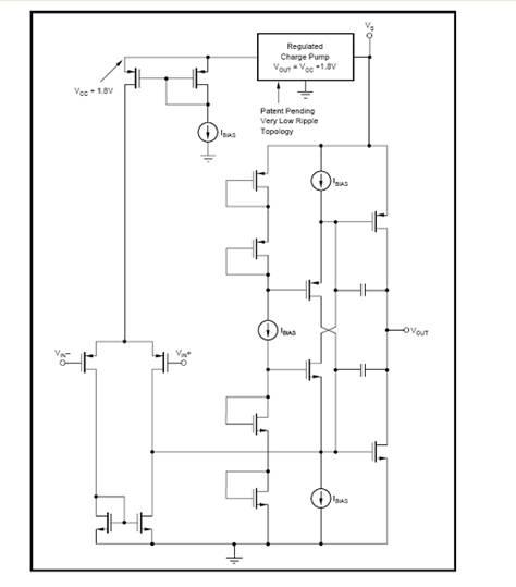 图4:带输入范围增强电路的轨到轨输入级