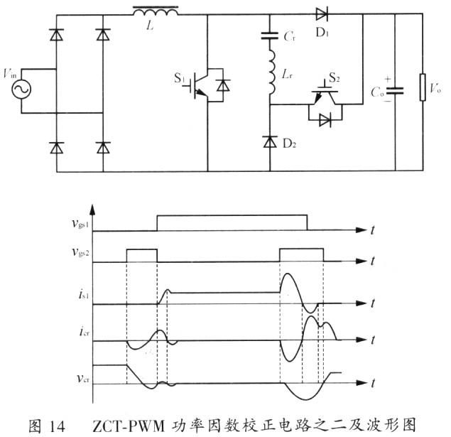 单相Boost型功率因数校正电路软开关技术综述