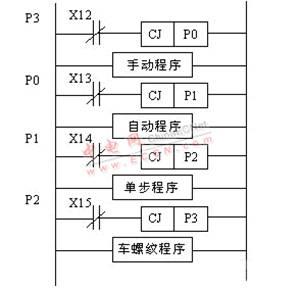 广州数控车床系统原理结构框图