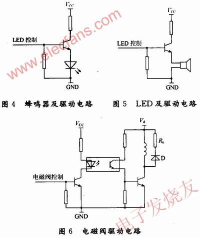 2.4 电磁阀驱动电路