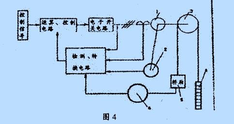 采用永磁同步电机的电梯曳引系统