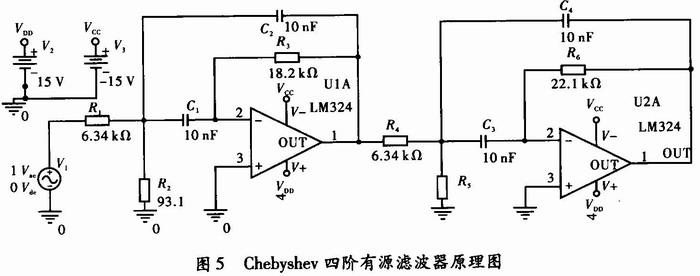 与二阶低通滤波器相比具有二阶不能具有的优良